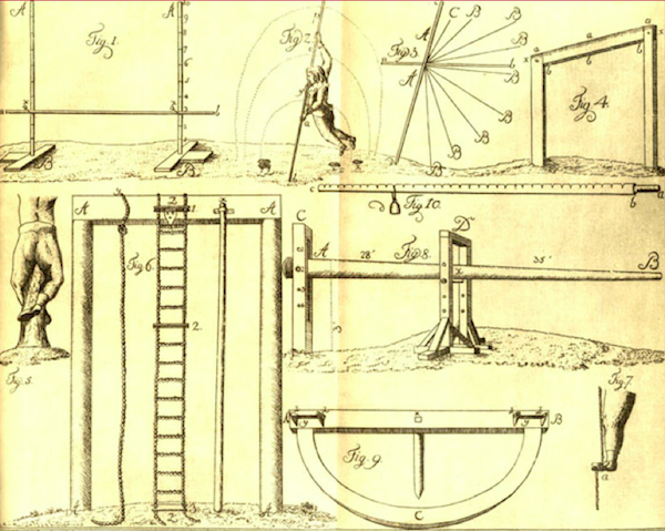 Some of the apparatuses designed by Muths. Found in Gymnastik für die Jugend.