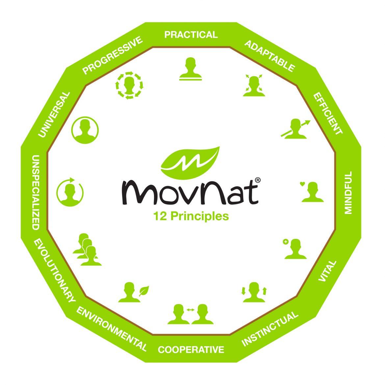 MovNat 12 Principles